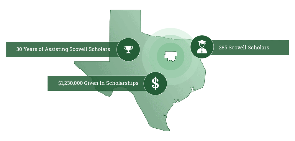 North Texas Scholarships