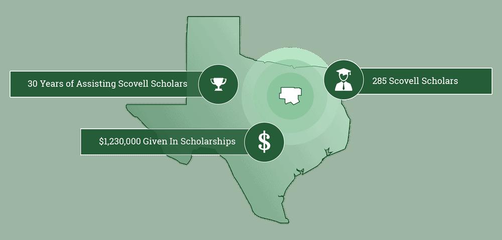 North Texas Scholarships